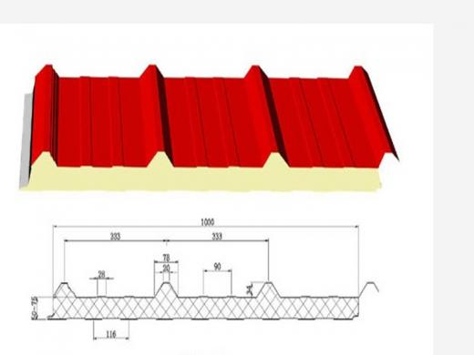 Insulated Polyurethane Sandwich Panel